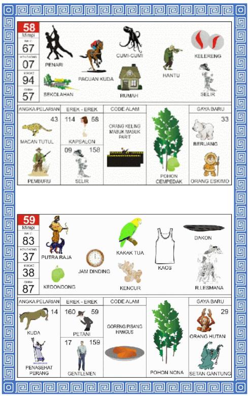 Buku Mimpi 2D   Buku Mimpi Togel 2D Lengkap   Usaha Prediksi