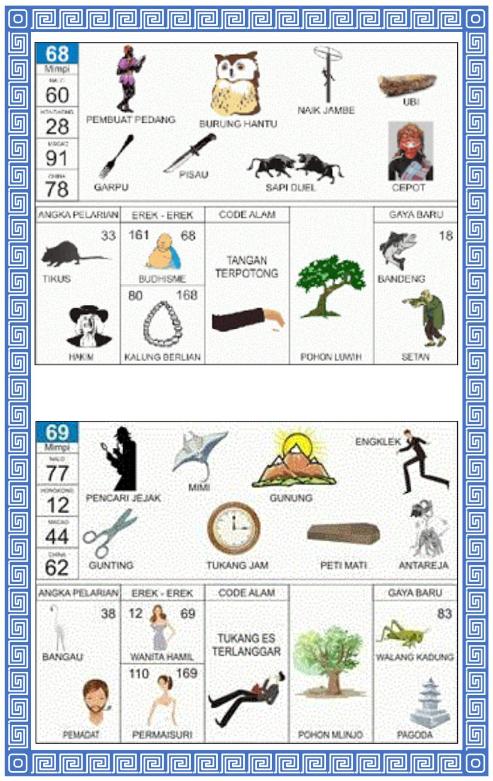 Buku Mimpi 2D | Buku Mimpi Togel 2D Lengkap | Usaha Prediksi
